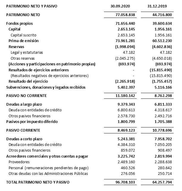 PATRIMONIO NETO Y PASIVO